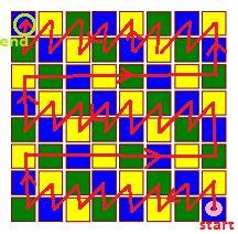 Problem Solving - Australian Junior Chess Championships 2014